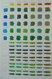 Watercolor Chart Winsor Newton September 2008 Monthly Class The Green Scene Wetcanvas