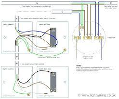 grote semi trailer wiring harness circuit diagram symbols \u2022 grote wiring harness catalog grote trailer wiring harness great dane download wiring diagrams u2022 rh wiringdiagramblog today utility trailer kits