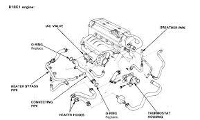 2005 honda crv engine diagram engine compartment hose diagram b18c1 2002 Honda CR-V Engine Diagram 2005 honda crv engine diagram engine compartment hose diagram b18c1? honda tech