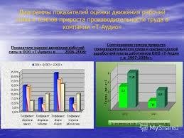 Презентация на тему Дипломная работа Повышение эффективности  6 Диаграммы показателей оценки движения рабочей силы и темпов прироста производительности труда