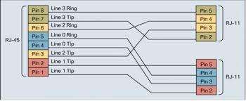 rj45 to rj11 diagram wiring diagrams best rj45 to rj11 diagram wiring diagram library cat5 to rj11 rj45 diagram rj45 to rj11 diagram
