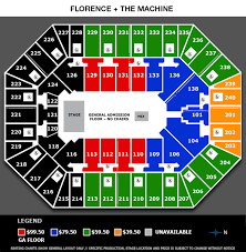 Florence The Machine Target Center