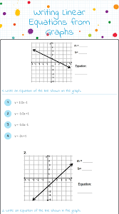 wizer me blended worksheet writing linear equations from graphs grade f b e ccfc a d m full