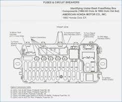 1999 freightliner fl70 wiring diagram wire center \u2022 1999 honda civic fuse box layout 1996 freightliner fl70 fuse box diagram awesome 1998 honda civic ex rh nawandihalabja com 1999 freightliner