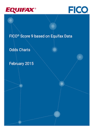 Fico Score 9 Chart What Does The Abs Market Need To Know Fico Can Help Fico