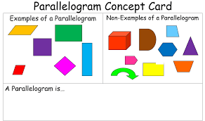 Parallelogram Venn Diagram Naming And Describing Quadrilaterals In 3rd Grade Smathsmarts