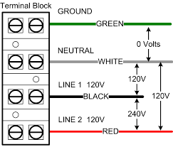 4 wire trailer wiring diagram troubleshooting and saleexpert me 3 wire led trailer light wiring diagram at 3 Wire Trailer Wiring Diagram