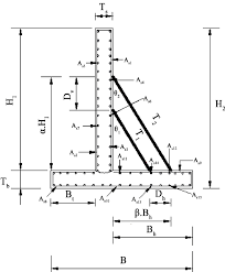 design variables for typical reinforced concrete tied back retaining wall