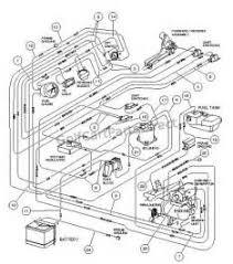 similiar 2005 gas club car wiring diagram keywords wiring gasoline vehicle carryall i club car parts accessories