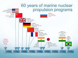 Us Navy Ship Chart Talk 97 8 5 15 The Lyncean Group Of San Diego