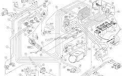2000 club car wiring diagram 48 volt wiring diagrams best 2000 club car wiring diagram wiring diagram library 2006 club car wiring diagram 48 volt 2000 club car wiring diagram 48 volt