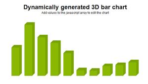 59 Css Jquery Graph Bar Pie Chart Script Tutorials
