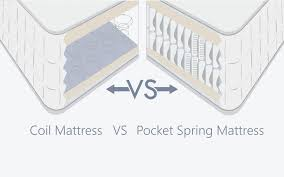 coil mattress vs spring mattress. Contemporary Mattress The Hidden Mystery Between Coil Vs Pocket Spring Mattress With Vs O