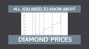 Diamond Price Chart Over Time Learn To Calculate Diamond Prices So You Dont Get Ripped Off