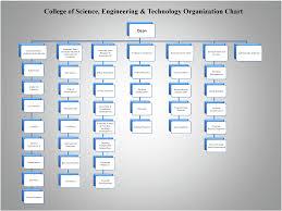 Apple Organizational Chart 16 Clean Apple Organisational Chart