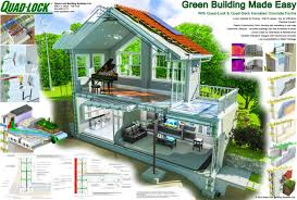 Eco Friendly Construction Eco Friendly Building Materials For Houses