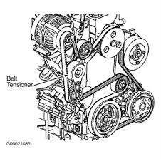 2002 oldsmobile intrigue serpentine belt diagram vehiclepad 2002 oldsmobile intrigue engine diagram 2002 home wiring diagrams