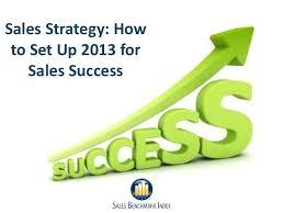 Sales Pitch Presentation Template Sales Presentation Template Sales