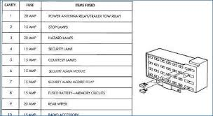 1996 jeep grand cherokee laredo wiring diagram bestharleylinks info 96 jeep grand cherokee fuse box layout at 1996 Jeep Grand Cherokee Fuse Box Diagram