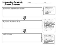 Introduction Paragraph In Essay Www Moviemaker Com