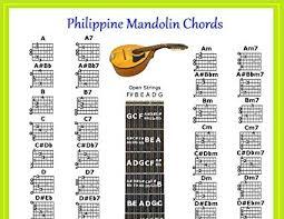 Complete Mandolin Chord Chart Amazon Com Philippine Mandolin Chords Chart Filipino