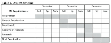 Free Blank Timeline Template Table For Powerpoint – Bonsho