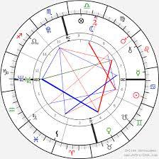 Nicki Minaj Birth Chart Ariana Grande Birth Chart Horoscope Date Of Birth Astro