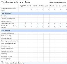 Cash Flow Statement Template Uk Free Cash Flow Statement Template For Excel Inside Of Flows Report