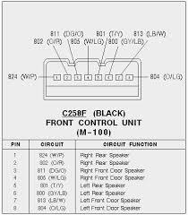 ford explorer radio wiring diagram wonderfully 1994 ford explorer ford explorer radio wiring diagram best of 1995 ford explorer stereo wiring diagram of ford explorer