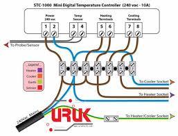 pid temperature controller wiring diagram pid ssr wiring diagram Wedeco Bx3200 Wiring Diagram digital temperature pid controller thermostat uruktech pid temperature controller wiring diagram kits & bundles, robotics