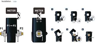 power quality meter branch circuit power meter revenue grade technical support