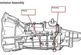 similiar ranger transmission diagram keywords 93 ford ranger manual transmission diagram