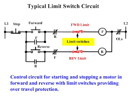 wiring diagrams and ladder logic 25 typical limit switch circuit