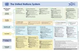 Un System Chart By Anna King Issuu