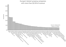 Mass State Retirement Chart Group 4 7 Public Interest Charts Made With Data World Plotly Medium