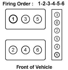 2003 hyundai santa fe engine diagram questions pictures hyundai santa fe here is a 2 7 diagram which is the common engine 8 26 2012 4 35 09 pm gif