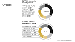 Tsx Globe And Mail Chart Financialviz Comparing Common Elements Issue 417 June 26