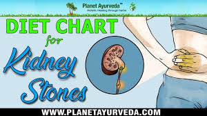 Kidney Stone Diet Chart Ppt Diet Chart For Kidney Stones Renal Calculi Foods