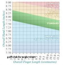 Standard Lie Angle Chart 72 Problem Solving Golf Club Fitting Chart Lie Angle