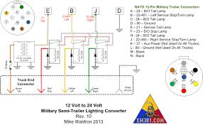 4 way trailer wiring diagram 2007 trail wiring library how to install a kt 12 pin flat trailer plug socket in 7 pin military trailer plug wiring diagram