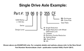 Dana Differential Identification Chart Axle Carriers For Medium Duty And Heavy Duty Applications
