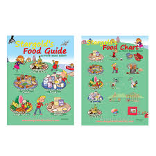 Plant Based Food Guide Chart Classroom Posters 18 X 24 In X2