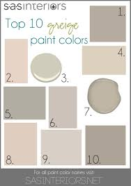 best beige paint colorsGone with the Beige Hello Greige  Jenna Burger