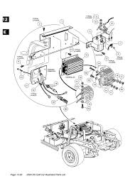 battery wiring diagram for ezgo golf cart images battery wiring diagram for ezgo golf cart wiring