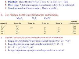 I. Types of Chemical Bonds - ppt download