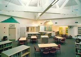 Top Interior Design Schools