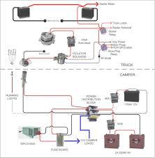 motorhome wiring diagram workhorse p32 wiring diagram at Motorhome Wiring Diagram