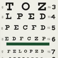 Editorial State Blinked Over Eliminating Eye Test