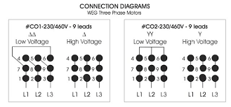 high low voltage labeled opposite on motor diagram i googled around for some motor diagrams and came up this