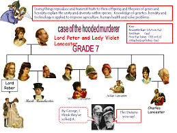 Inspector Watson S Chart Answers Who Killed Lord Robert Lancaster Ppt Video Online Download